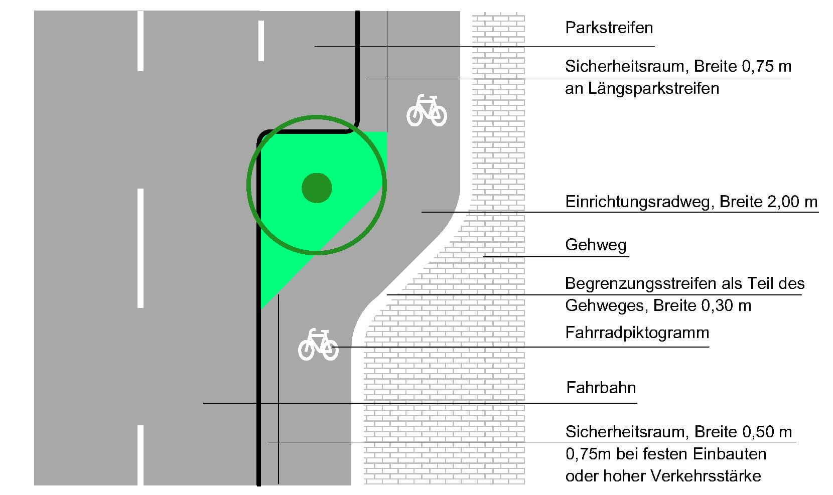 Radweg-Wegebau-Forum-Verlag-Herkert-GmbH