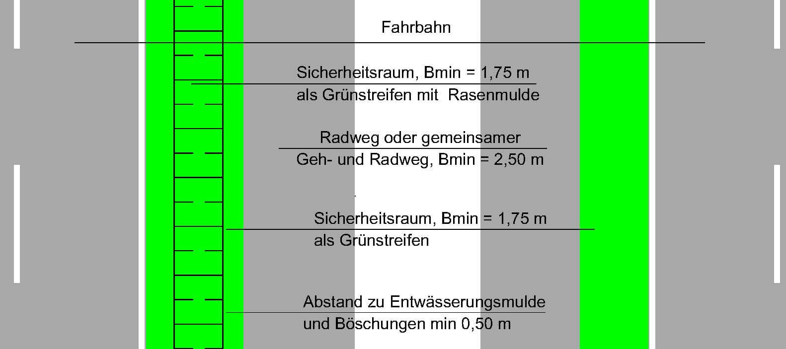 strssenbegleitender-Radweg-ausserorts-Forum-Verlag-Herkert-GmbH