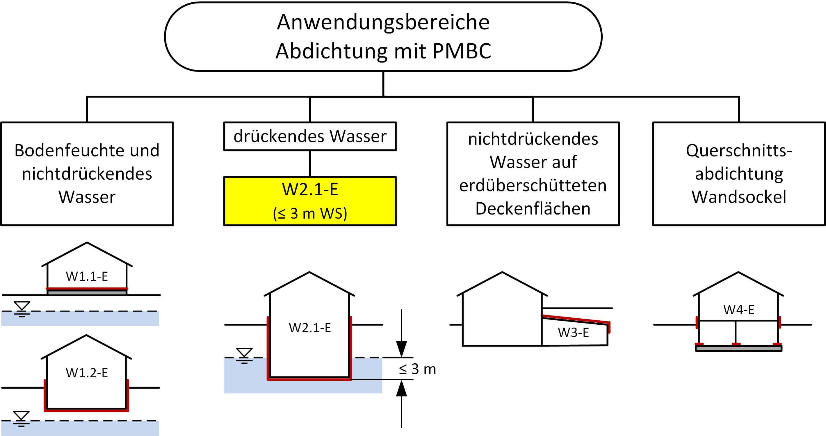 PMBC-fruher-KBM-Anwendungsbereiche-Forum-Verlag-Herkert-GmbH