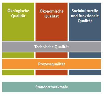 Circular-economy-HOAI-Forum-Verlag-Herkert-GmbH