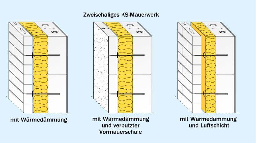 zweischaliges-KS-Mauerwerk-Warmedammung-Forum-Verlag-Herkert-GmbH